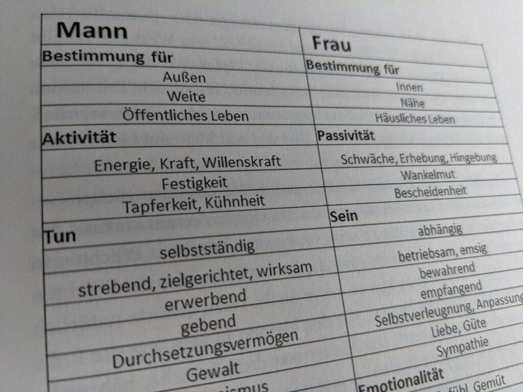 Dry Aged Buch Mann-Frau