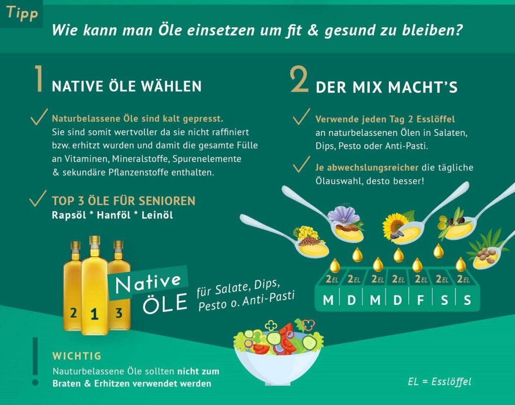 Natives Öl - eine Infografik zur Ernährung