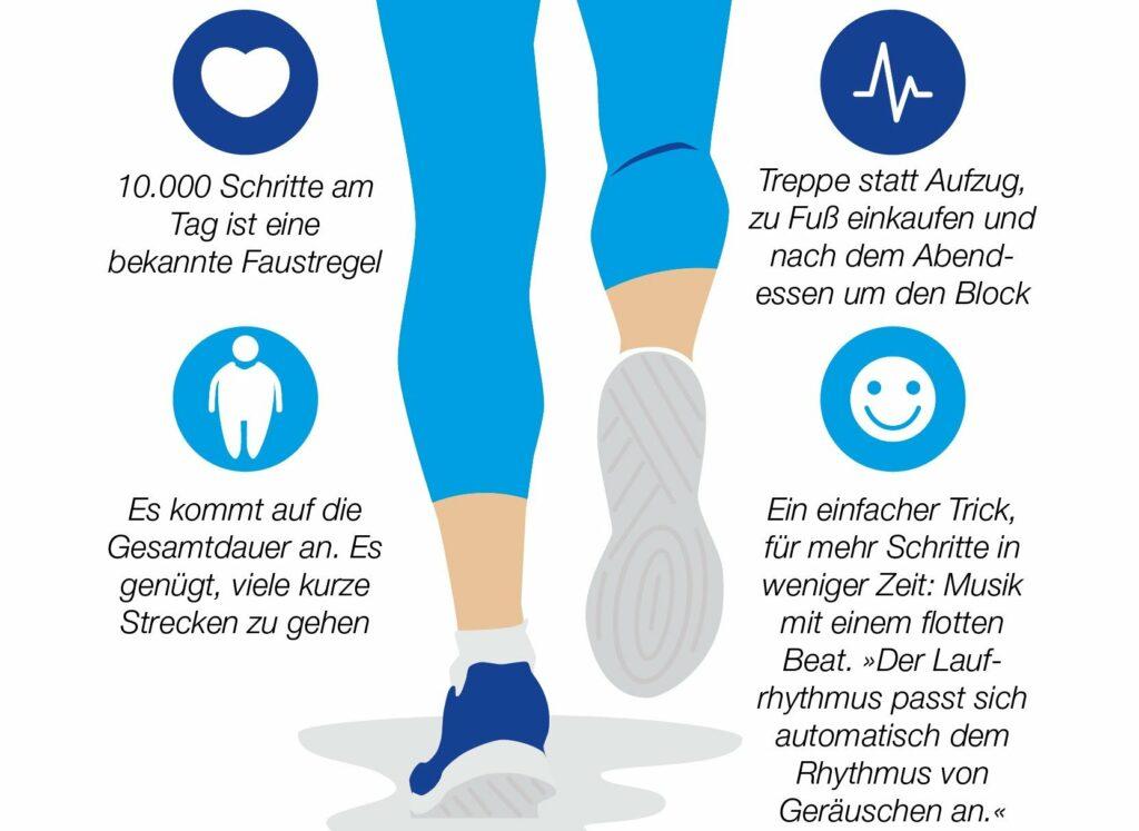 Kleine Regeln helfen dabei, 10.000 Schritte am Tag zu laufen